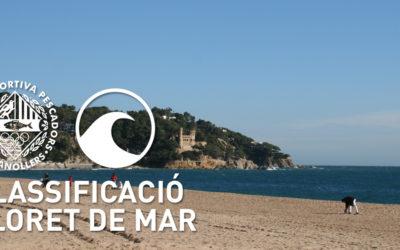 CLASSIFICACIÓ LLORET DE MAR